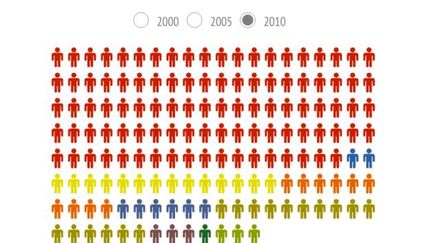 asamblea-venezuela-infografia
