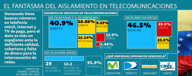 mega_venezuela_telecom_130616
