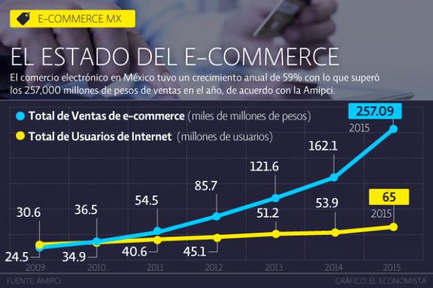 comercio-electronico-01-puede-dar-mas-principal_0.png