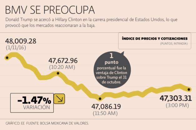 fp_650_elecciones_031116