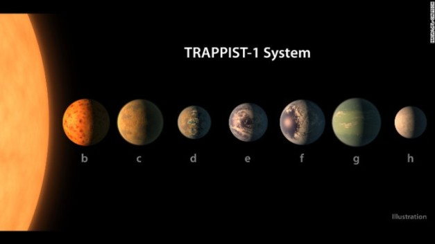 170222100423-02-trappist-1-planetary-system-exlarge-169